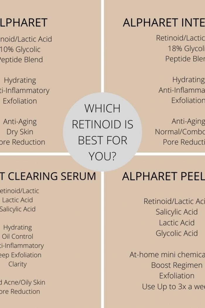 Which Retinoid Is Right For Your Skin?